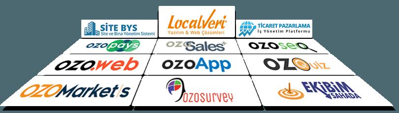 web tasarım ajansı izmir mobil uygulama geliştirme seo e-ticaret websitesi mobil uyumlu website